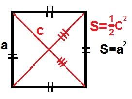 Формула нахождения площади квадрата через длину и диагональ