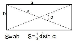 Формула нахождения площади прямоугольника через стороны и диагональ