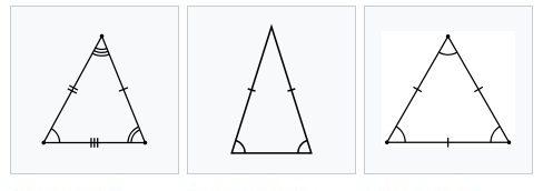 Klasifikace trojúhelníků po stranách