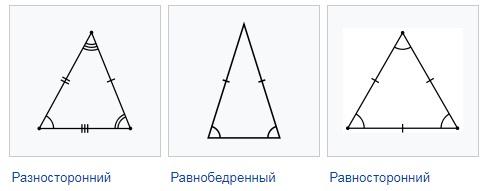 Классификация треугольников по его сторонам