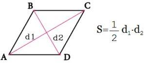 Диагонали ромба выделены крассным